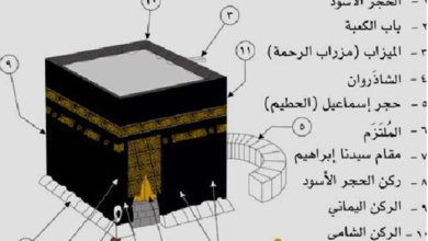 Photo of Do you know the names of these 13 parts of the Ka'bah?